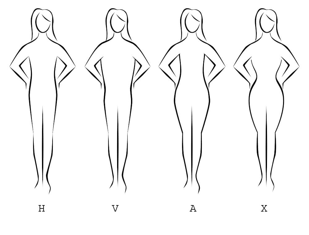 Morphologie femme